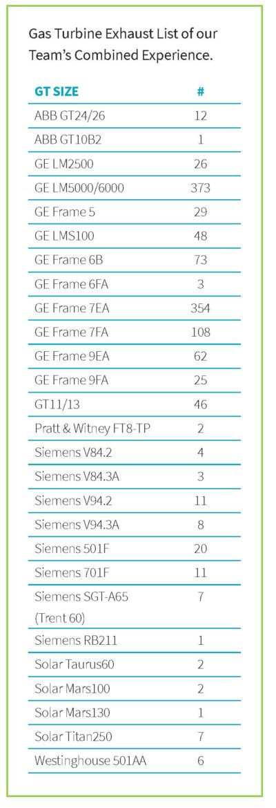 Gas Turbine Exhaust List